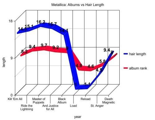 metallica-hairlength-12